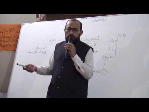 [ Lecture - 06 ] Topic: Imam ki Marifat or Help   H.I Syed Sadiq Raza Taqvi - Urdu