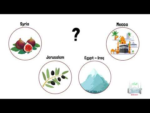 Tafsir Made Easy | SURAT AL TIN | English