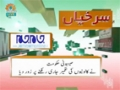 [05 Dec 2012] Program اخبارات کا جائزہ - Press Review - Urdu
